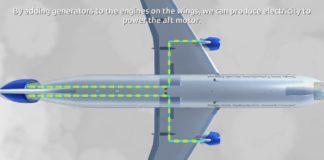 Hybrid Electric Airplane