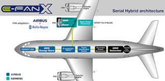 E-Fan X Airbus