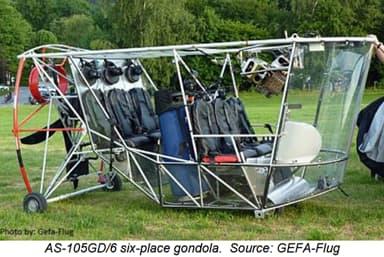 AS-105GD-6 six-place gondola