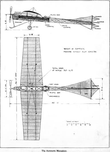 An early configuration of Léon Levavasseur's Antoinette Monoplane