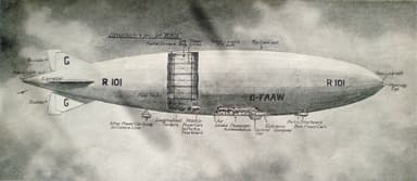 Broadside Diagram of the British R101 Airship