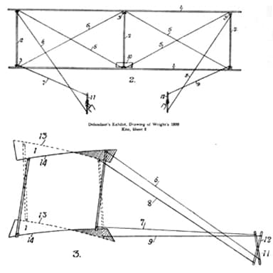 Diagram of the Wright brothers' 1899 kite, Showing Wing Bracing and Strings