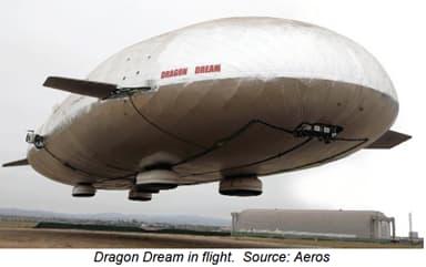 Dragon Dream in Flight