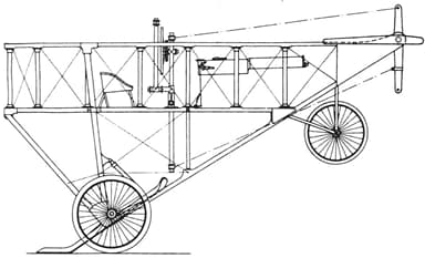 Drawing from Euler's 1910 Patent for a Fixed Forward-Firing Machine Gun