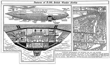 Royal Airship Works R101 – 'A Flying Hotel'