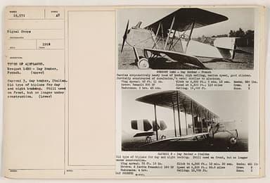 Signal Corps Comparison: Bréguet 14 and Caproni 3 Bombers