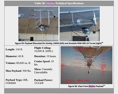 Skybus Technical Specification at Page 58