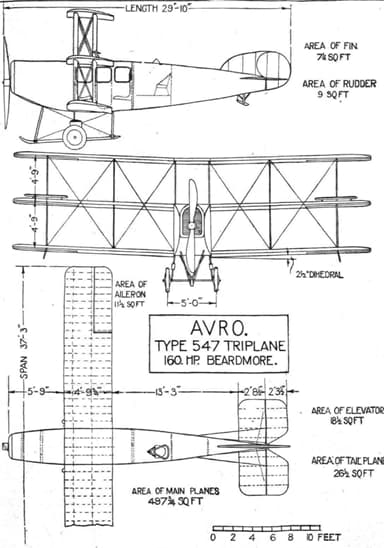 Three View Image of Avro 547