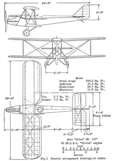 Avro Avian III 3-View Drawing from NACA Aircraft Circular No.70