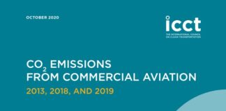 CO2 Emissions from Commercial Aviation 2013, 2018, and 2019 - ICCT October 2020