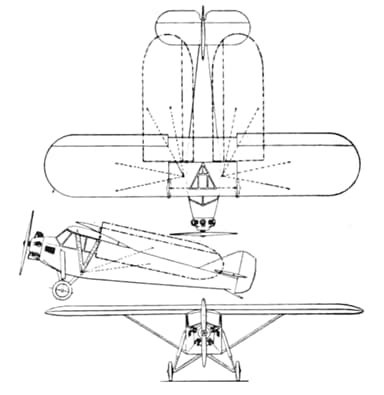 Potez 36 3-View Drawing from Aero Digest December 1929